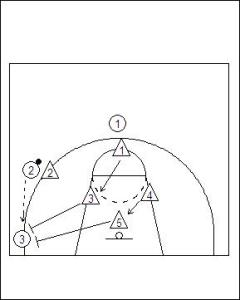 1-1-2-1 Diamond Trap Diagram 2
