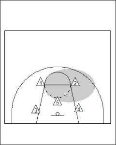 2-3 Zone Defence Diagram 1