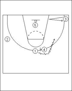 Pick and Roll: Offense Horns Diagram 2