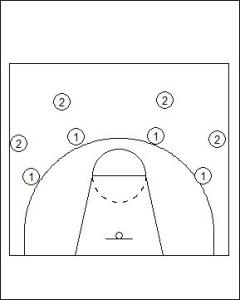 Catching the Ball Out of Position Diagram 2