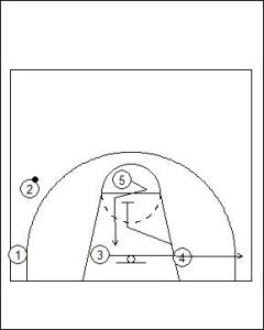 UCLA Offense: Strong Side Fill Diagram 3