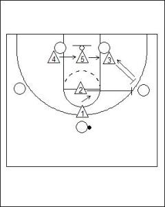 2-3 Match-Up Zone Defence Diagram 2