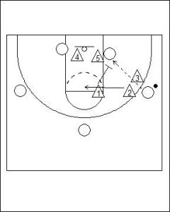 2-3 Match-Up Zone Defence Diagram 3