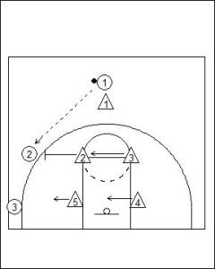 Box and 1 Junk Defence Diagram 1