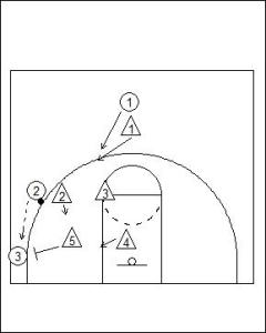 Box and 1 Junk Defence Diagram 2