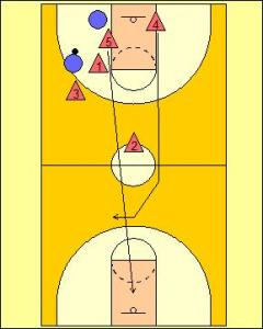 Defensive Transition: 2-1-2 Trapping Formation Diagram 4