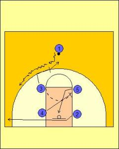 Box Offense: High On-Ball Play Diagram 1
