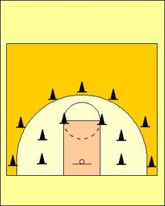 2 Player Circle Shooting Drill Diagram 3