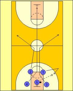 Primary Transition: 1st Big Flare Diagram 1
