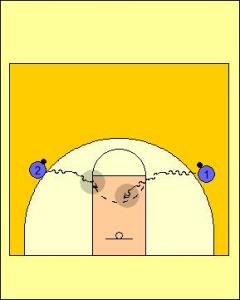 Stride Stop Shooting Drill Diagram 1