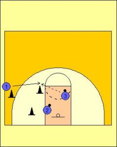 V-Repetition Shooting Drill Diagram 2