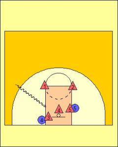Zone Offense: Interior Player Set-up Diagram 1
