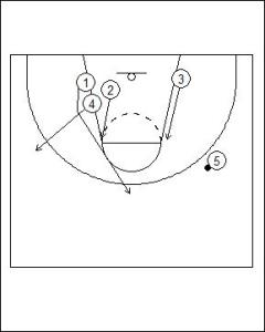 1-4 Offense: Kentucky Turn Out Diagram 4