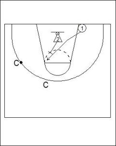 1 v 1 Triangle High Post Drill Diagram 1
