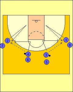 Pick and Roll Drill Series Diagram 1