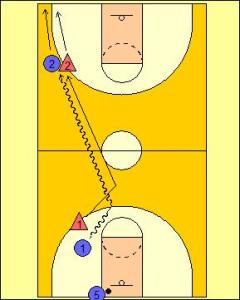 Sideline Push Passing Drill Diagram 2