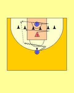 Three Target Passing Drill Diagram 2