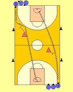 Beat the Player Dribbling Drill Diagram 2