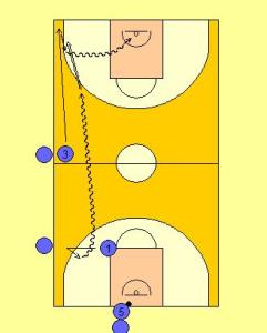 Sideline Push Wing Series Drill Diagram 3