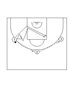 Wing to Post Deny the Pass Drill Diagram 1