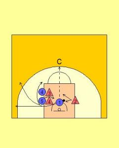 Chaser Turn Out Screen Drill Diagram 2