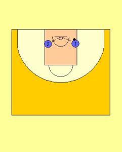 Handball Rebounding Drill Diagram 1