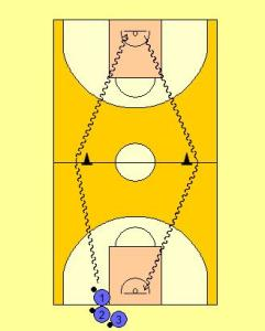 Weak Hand Dribbling Drill Diagram 1
