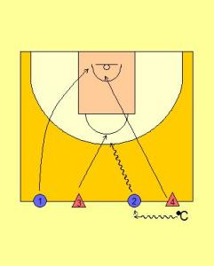 2 v 2 Evens Fast Break Drill Diagram 1