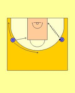 2 Player Perimeter Receiver Spot Drill Diagram 4