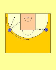 2 Player Perimeter Receiver Spot Drill Diagram 5