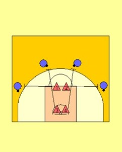 4 Man Closeout Drill Diagram 2