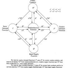 diagram-of-rates-of-flow-2