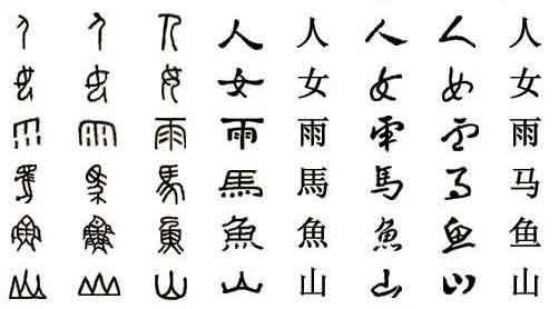 मैंडरिन भाषा
