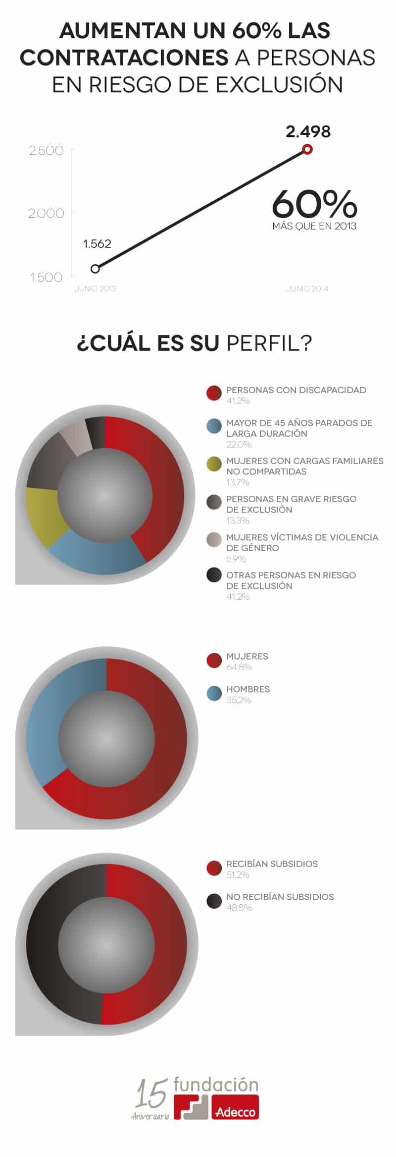resultados_semestre_2014