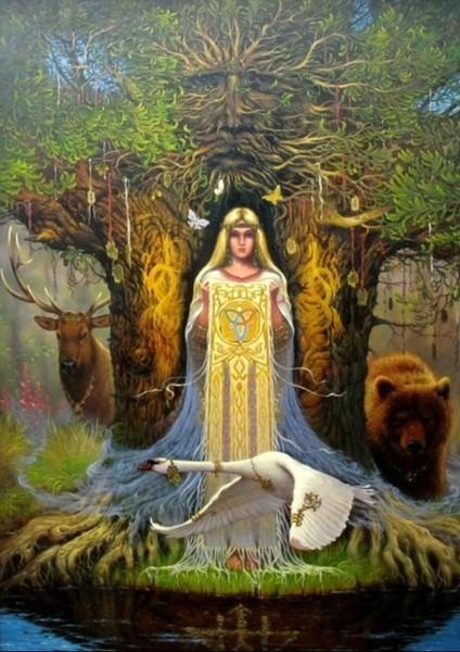 Slavic culture & tradition
