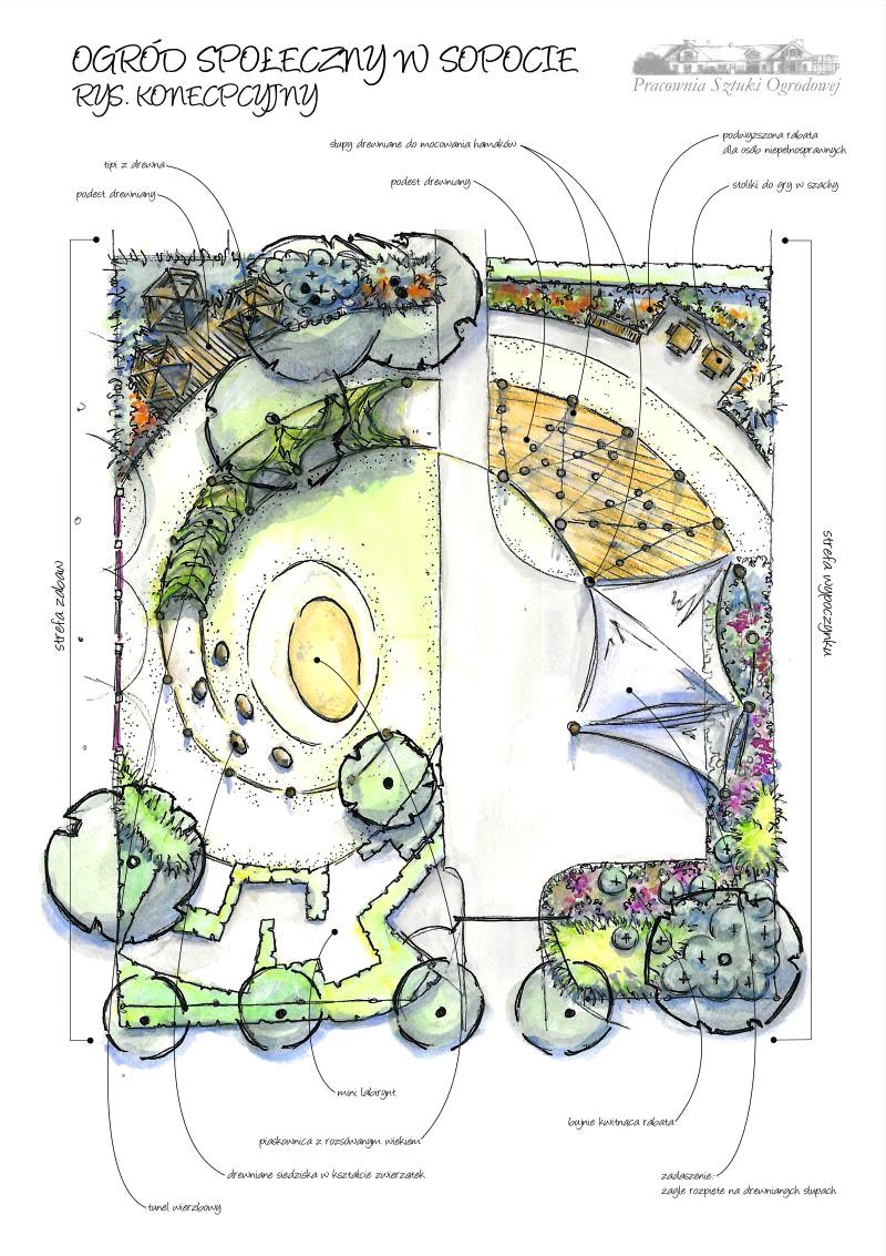 ogród społeczny w Sopocie - rysunek koncepcyjny
