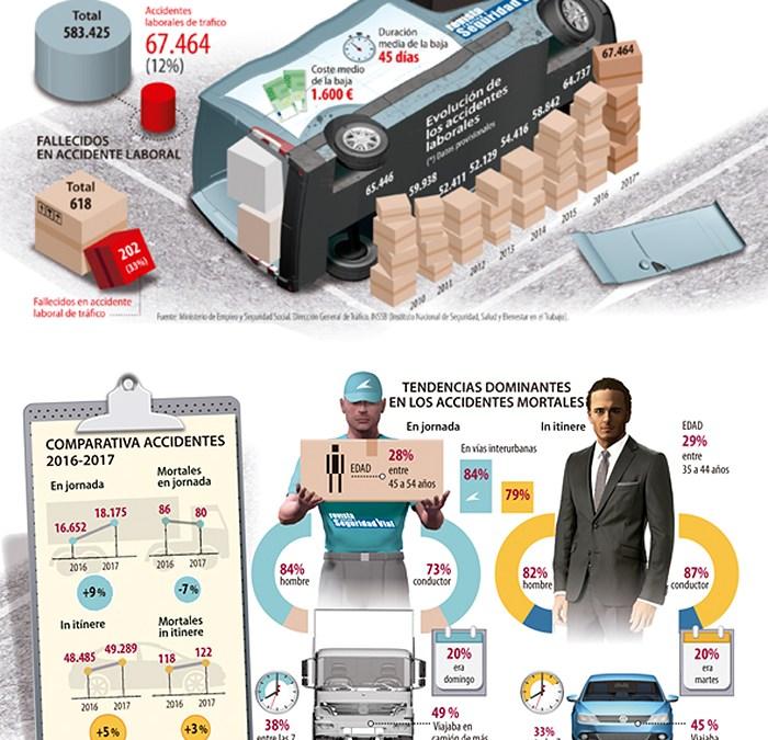 Enel Green Power suma la seguridad vial laboral a su PRL con Fundtrafic