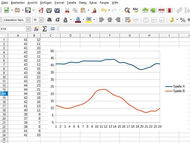 Daten mit einem ethernet shield auf einer sd karte speichern funduino kits und - Sd wert tabelle ...