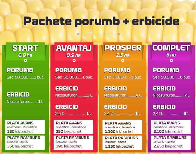 pachete porumb + erbicid compania seminte fundulea