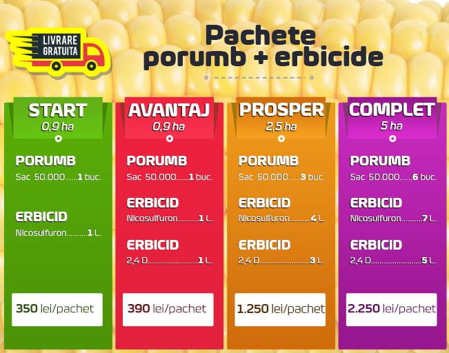 pachete porumb + erbicid, compania seminte fundulea