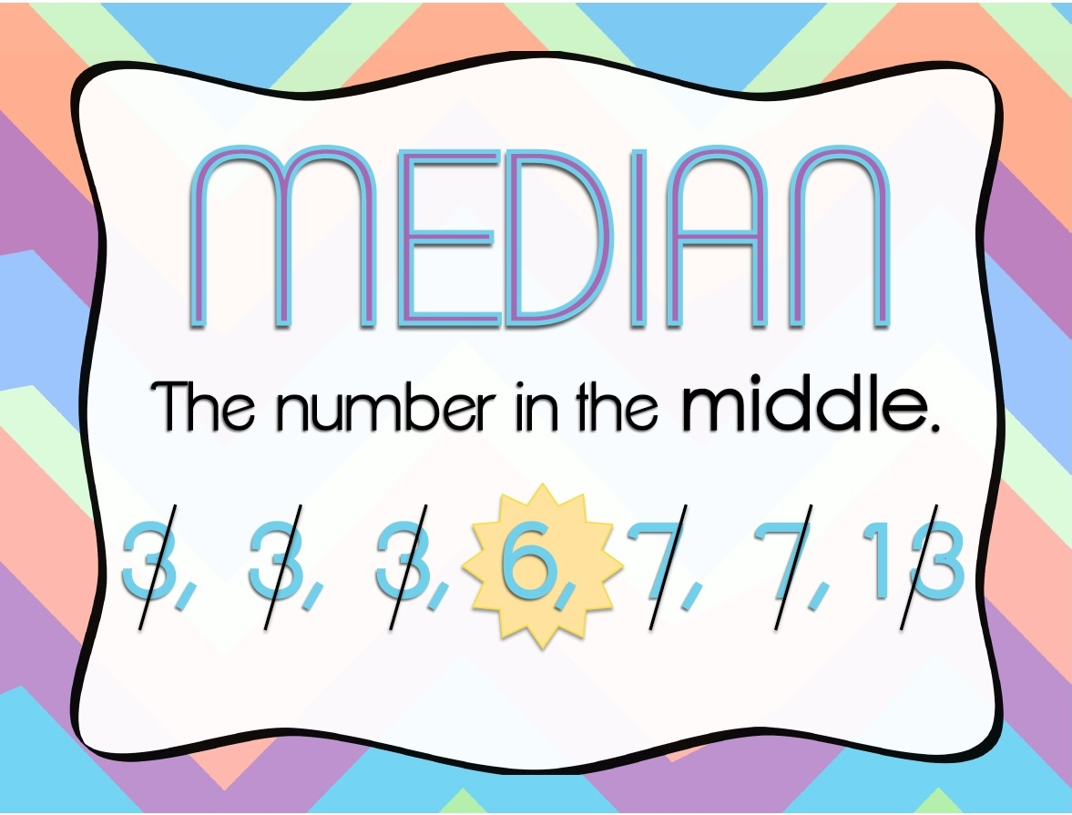 21 March Mean Median Mode Range