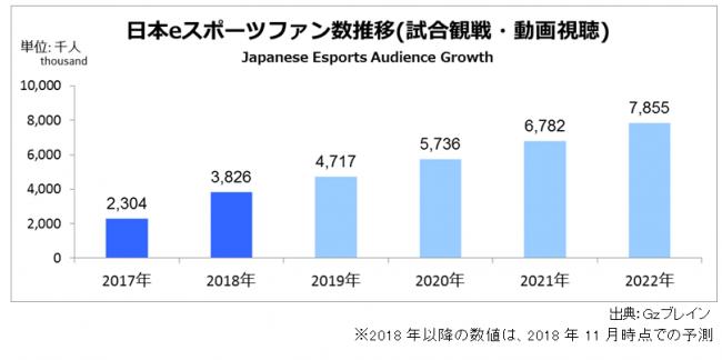 japan esports
