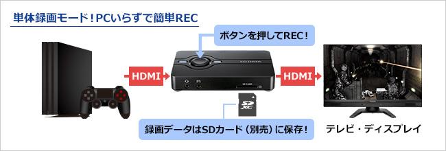 GV-US2C/HD 単体録画