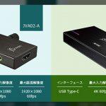 1622アイ・オー・データが単体で録画可能なHDMIキャプチャーユニット「GV-US2C/HD」を発売