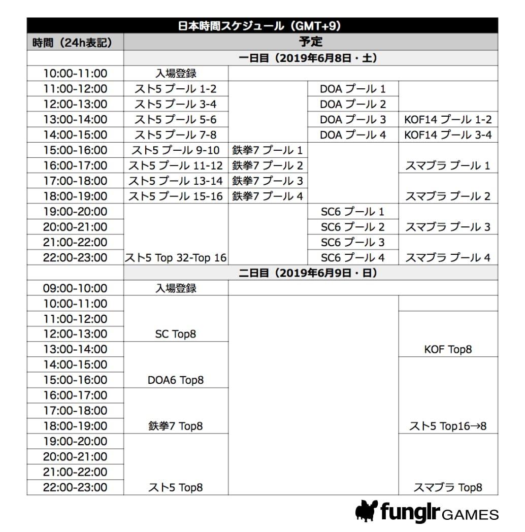 闘心Taipei Majorタイムスケジュール