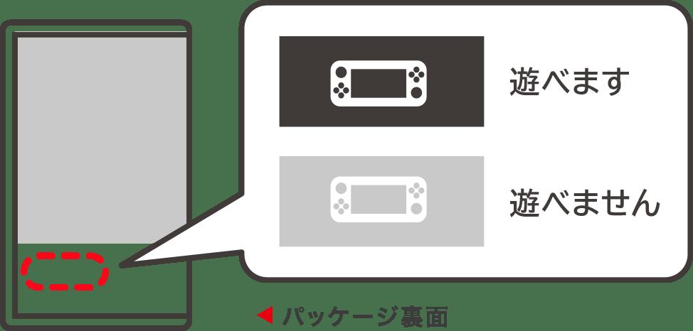 Handheld Mode