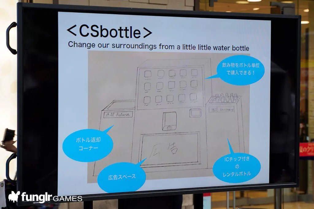 Shibuya Middle Schoolers Give Business Presentation