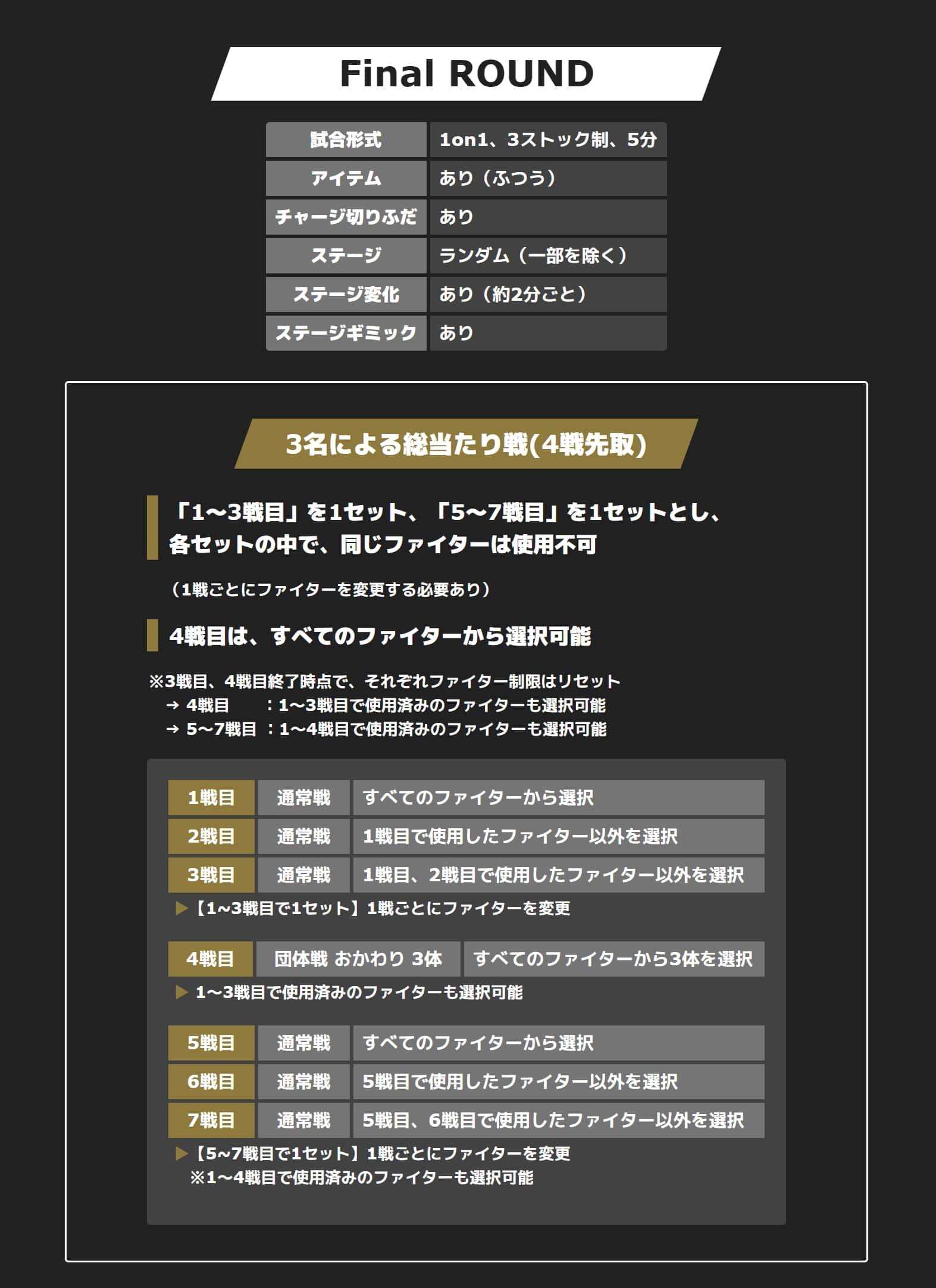 スマッシュボール杯 スマブラSP 東日本リーグFinal ROUNDルール