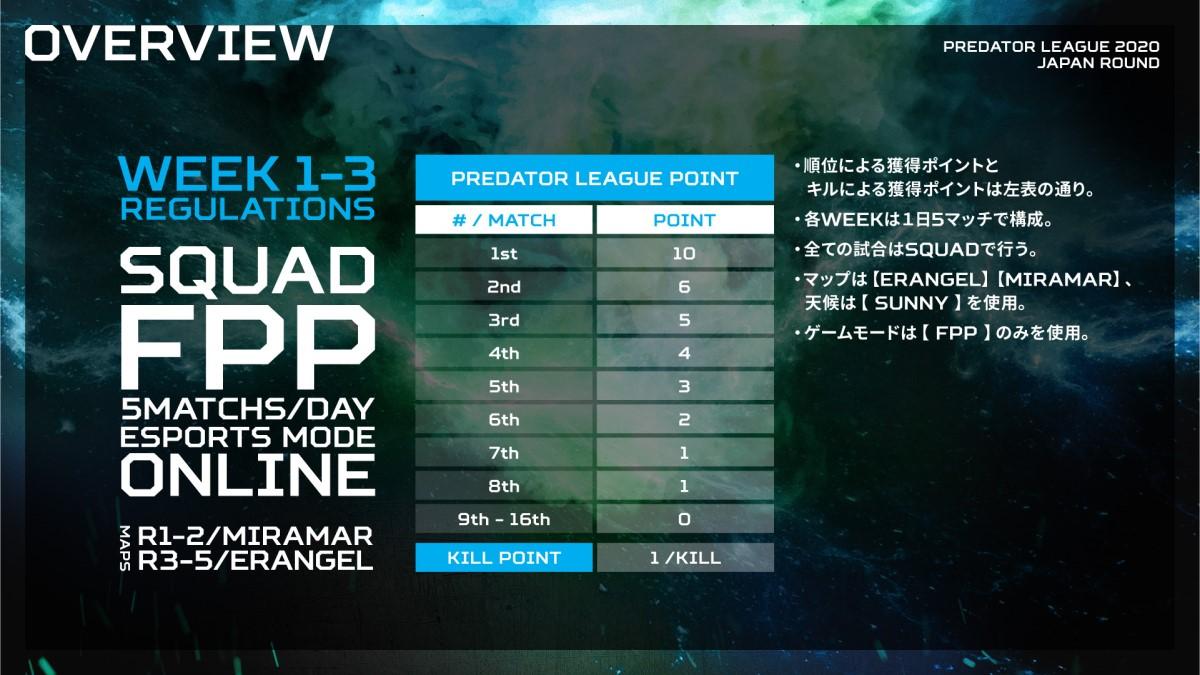 Acer-Predator-League202002