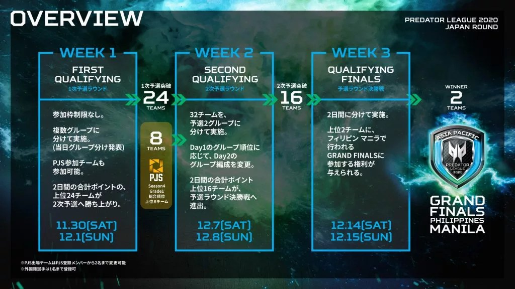Predator League 2020 Japan Round